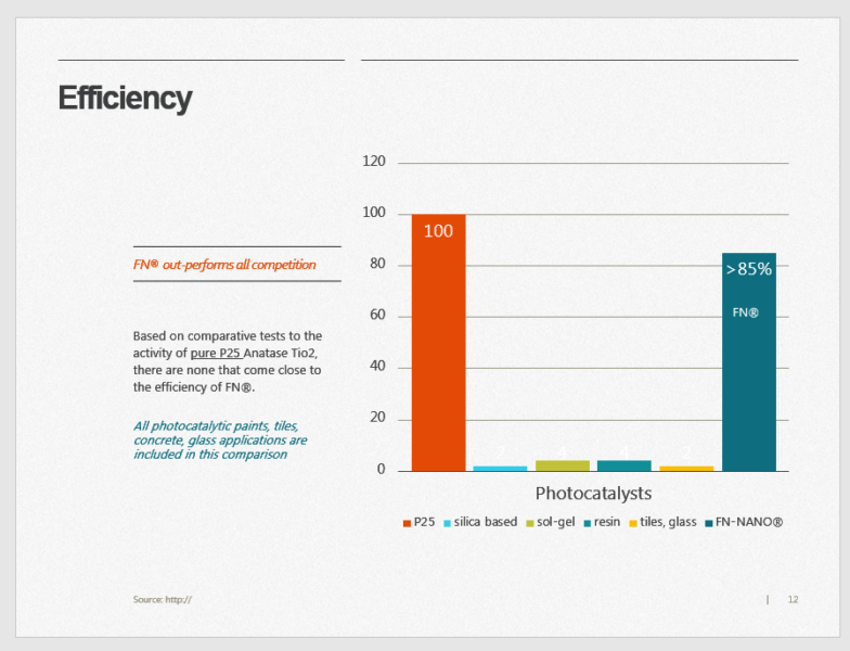 efficiency_compared